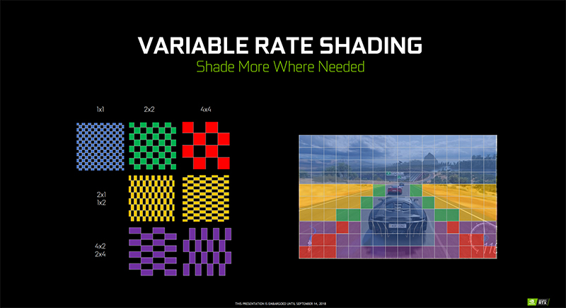 VRS is a more efficient way of utilizing shader resources. (Image Source: NVIDIA)