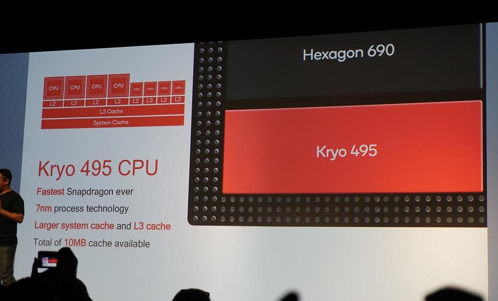 Qualcomm's Snapdragon 8cx Compute Platform will go head-to