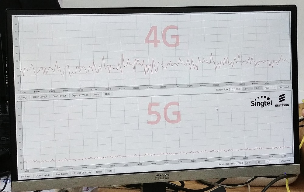 At the Singapore Polytechnic's 5G Garage, we were shown how response times differ from current 4G deployment vs. 5G NR use over the same test. Jitter isn't good for time critical applications such as wireless sensory based actions used in robotics and autonomous drive system's collision detection, among others.