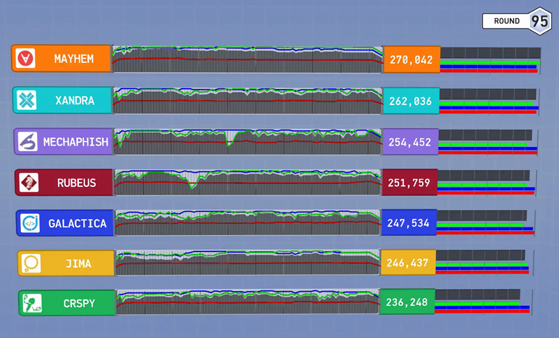 (Image source: DARPA via IEEE Spectrum)