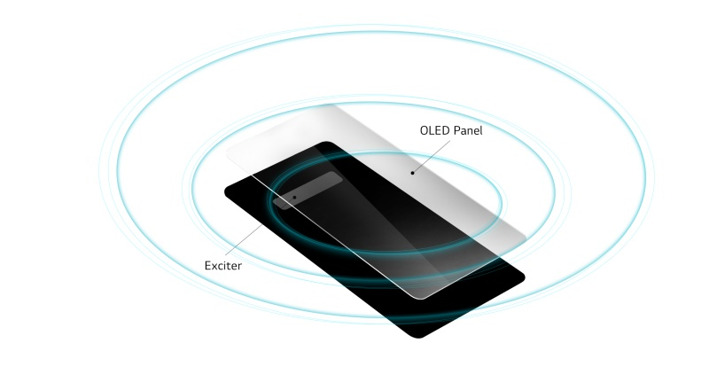 LG's Crystal Sound OLED (CSO) technology. <br> Image source: LG