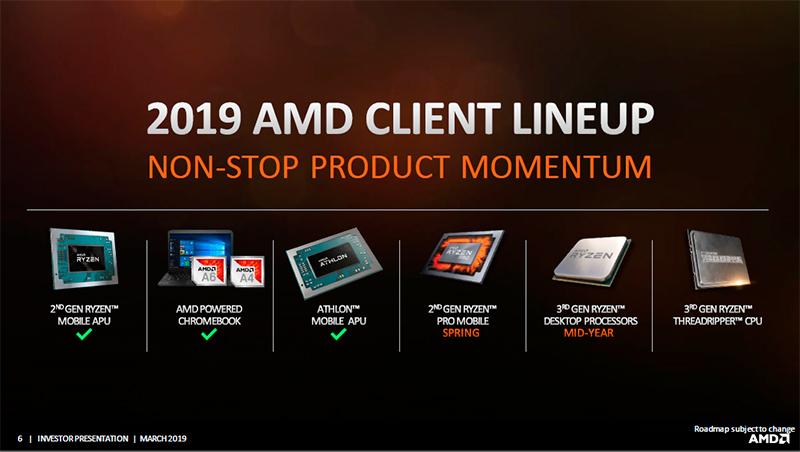 Image Source: AMD