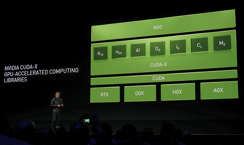 To simplify the understanding of this diagram, the bottom-most layer is the hardware class (RTX, DGX, HGX and AGX), the next layer is the common programming model that address all the hardware – CUDA. Following that is the various GPU-accelerated libraries using CUDA to address various domains of use. Lastly the top layer is NVIDIA's GPU Cloud (NGC), which it can tap for further cloud-based deployment, processing power and much more.