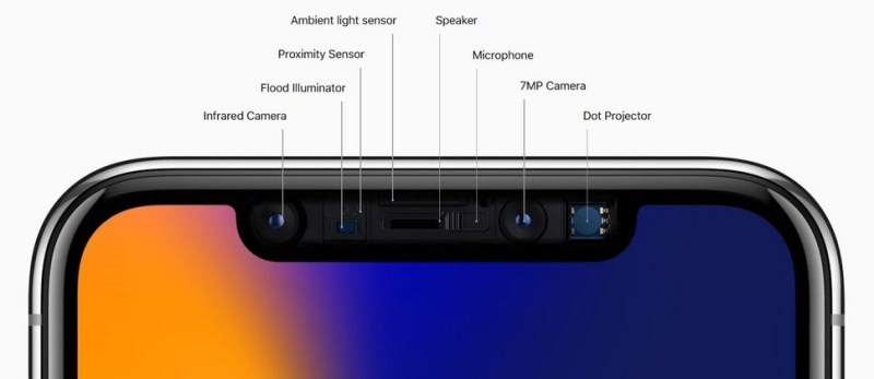 Face ID and the TrueDepth camera on the iPhone X.