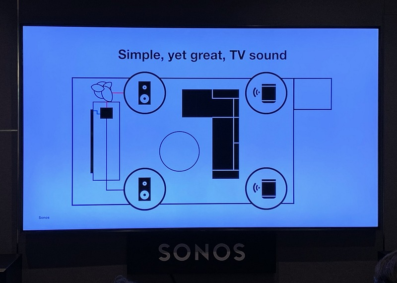 The road to a 4.0 or 4.1-channel setup using the Sonos Amp.