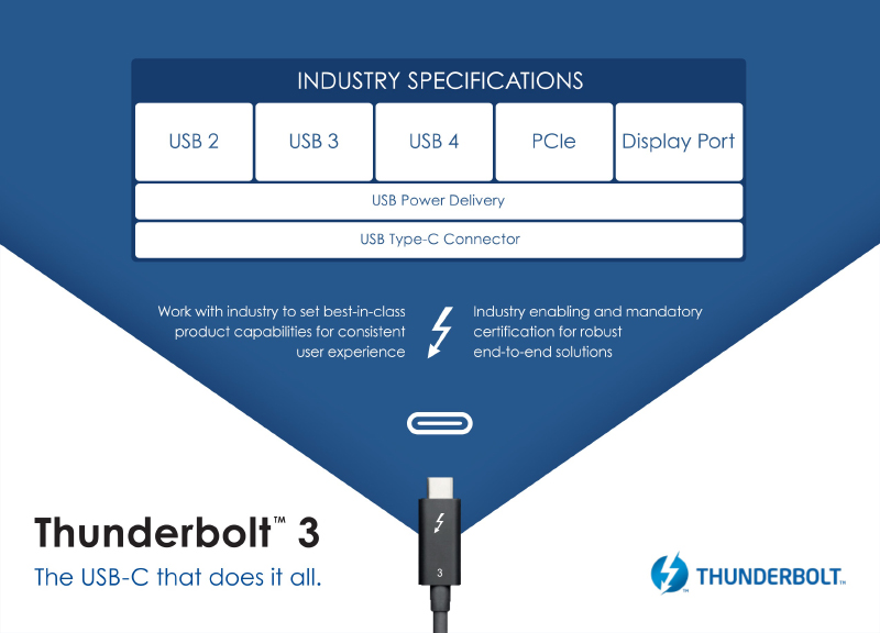 If you want a port that truly does everything, you will need Thunderbolt 3.
