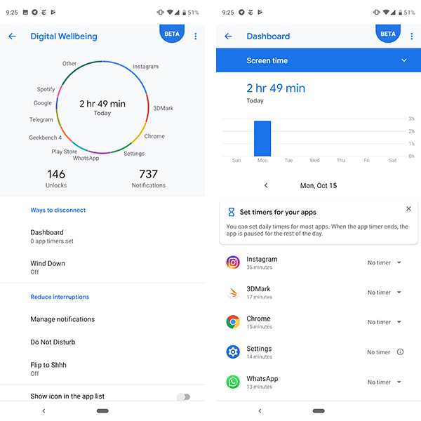 Digital Wellbeing is one of the new features of Android 9.0.
