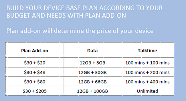 Plan add-on bundles for handset base plans. (Image source: M1)