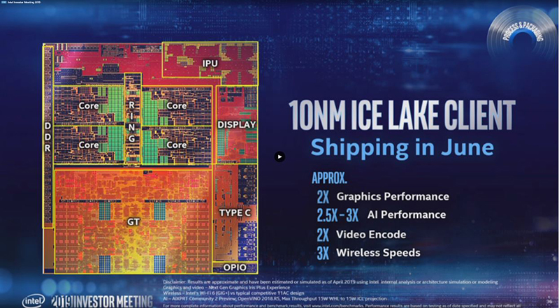 Intel will start shipping 10nm chips in June, with 7nm