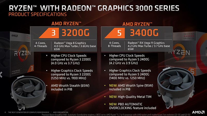 Image Source: AMD
