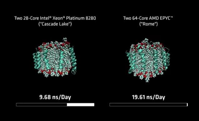 AMD reveals 64-core 7nm EPYC processor based on the Zen 2