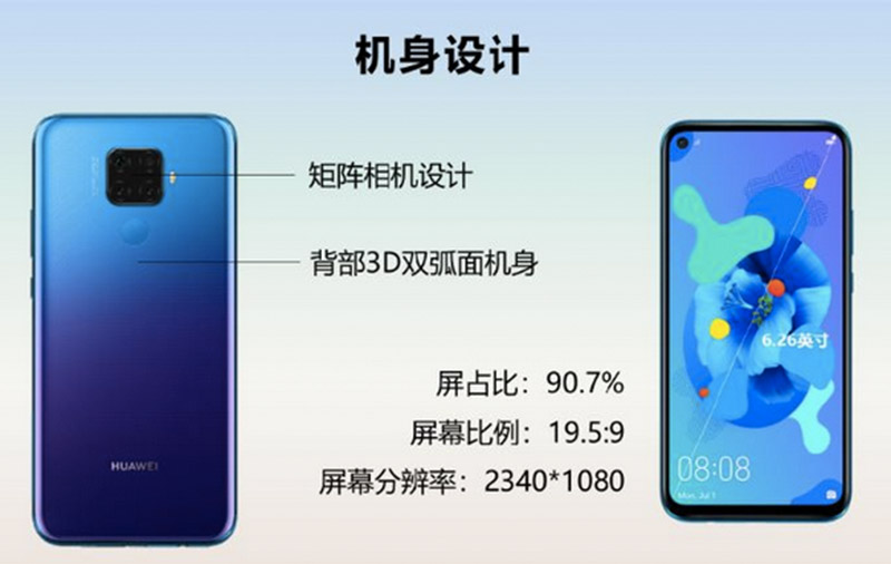(Image: HuaweiCentral.)