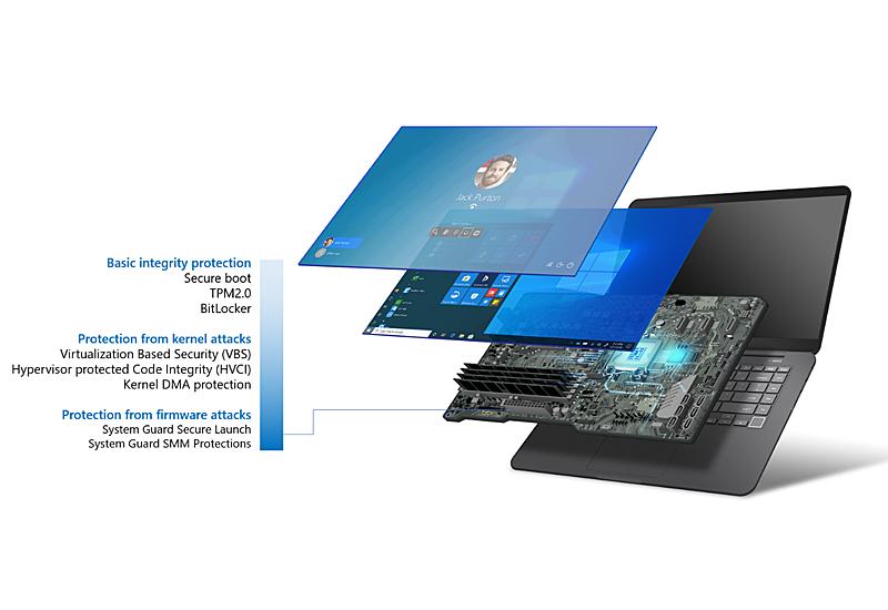 Image source: Microsoft