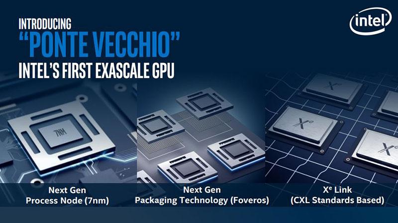 Image Source: Intel