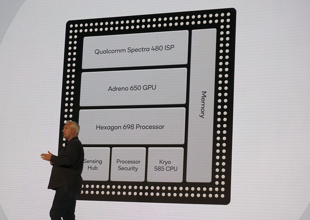The Snapdragon 865 platform block.