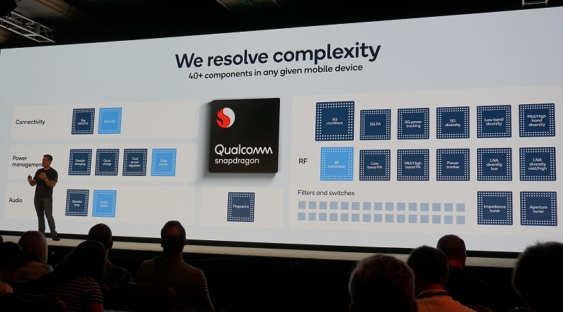 A smartphone's platform processor consists of several components and this announcement aims to simplify phone design and production for OEM partners. Click to view a larger image.