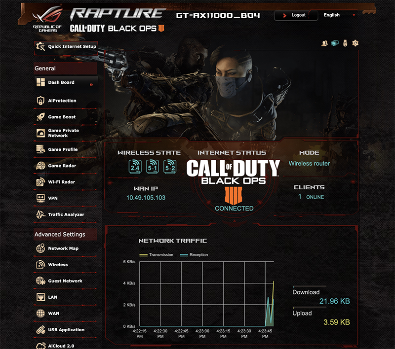 The router management interface has features designed for gamers. The main screen instantly shows network traffic, ping times, and ping deviation times.