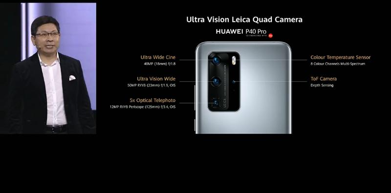 P40 Pro camera setup.