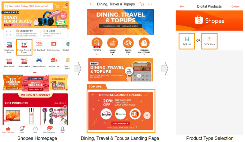 Getting to the top-up feature in the Shopee app. Source: Shopee
