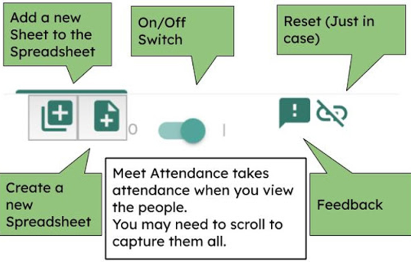 A quick guide to the buttons for attendance-taking. Source: Meet Attendance.