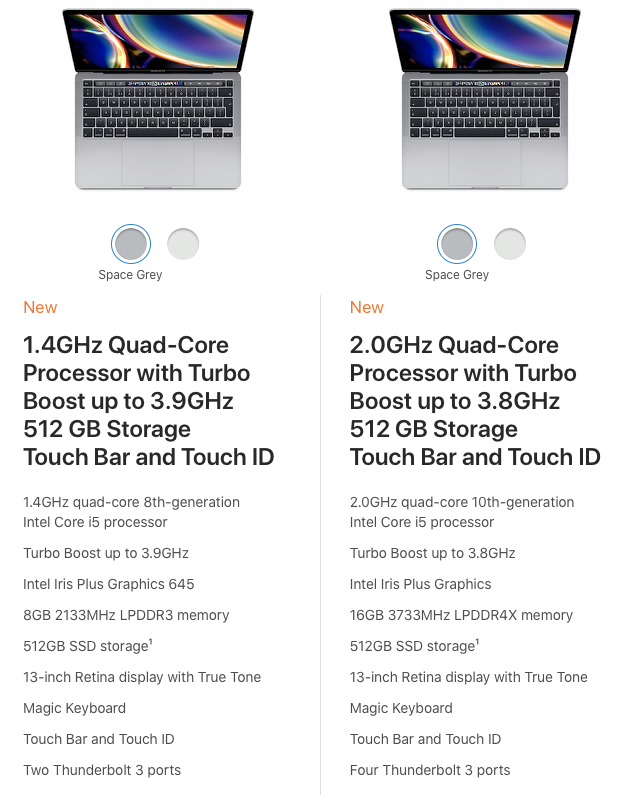 There's actually two different variants of the 13-inch MacBook Pro.