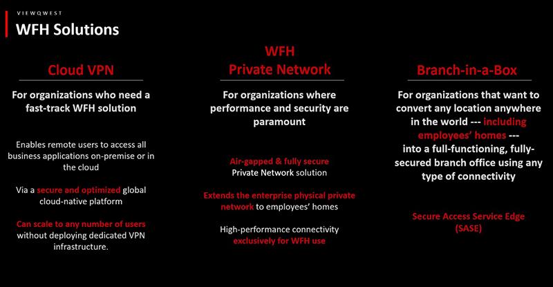 ViewQwest's VPN solutions for enterprises adjusting to WFH arrangements.