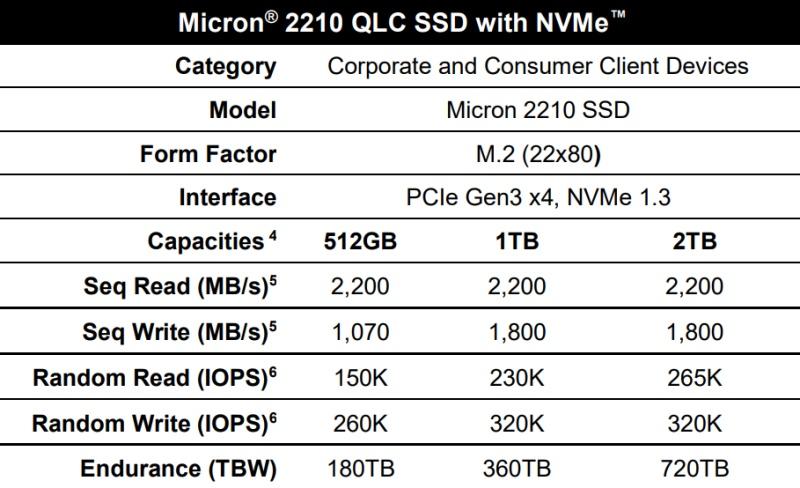 Micro 2210 QLC SSD tech specs