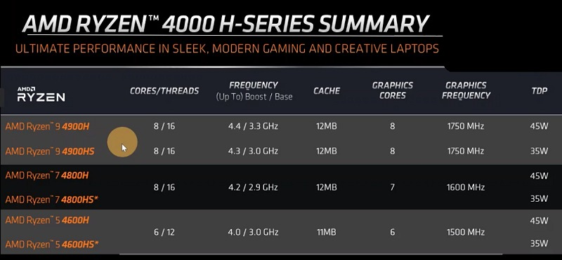 Click to view larger image. (Image source: AMD presentation)
