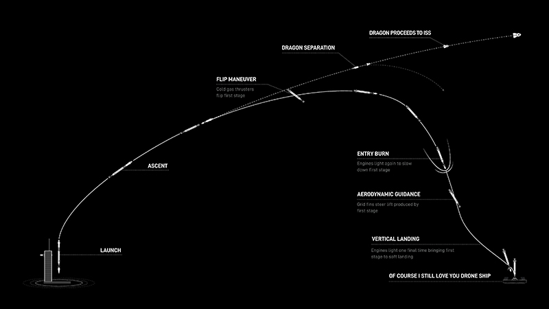Image Source: SpaceX (Click for full-sized image)