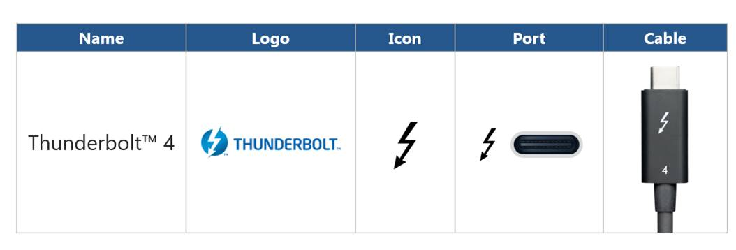 Thunderbolt 4 branding. (Image source: Intel)