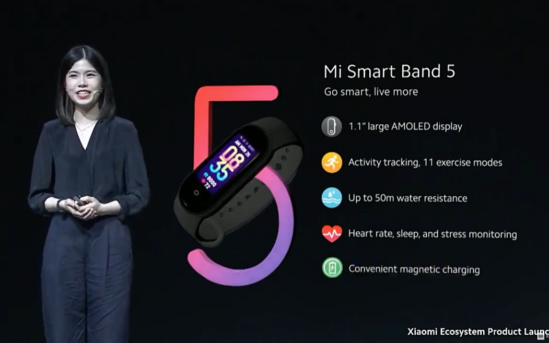 The top 5 features of the new Smart Band 5
