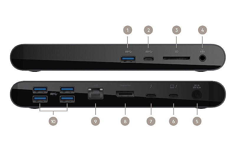 The ports on the Belkin Thunderbolt 3 Dock Pro. (Image source: Belkin)
