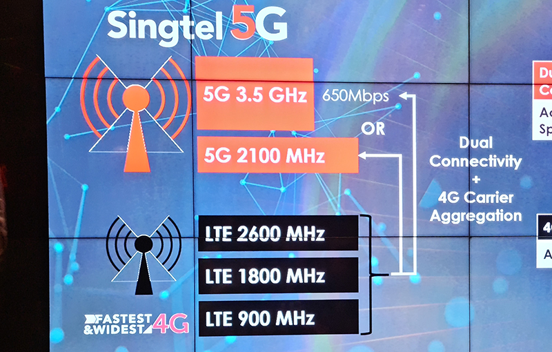 This diagram explains how we can expect to interact with Singtel's trial 5G in its current state. Users would, depending on their location, either connect to the 3.5GHz spectrum while receiving aggregated bands of 4G frequencies, or be on the 2,100MHz spectrum and receive said 4G aggregation.