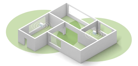 Two StarHub Smart WiFi nodes depicting whole-home coverage for a 3-bedroom home.
