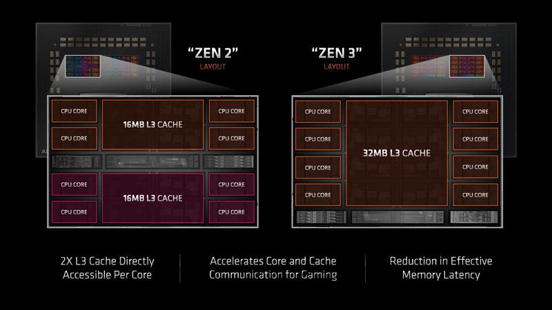 Source: AMD