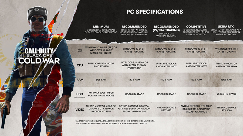 Image: Activision