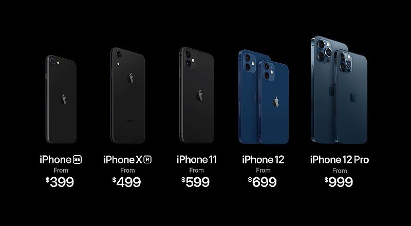 This is what the new iPhone lineup looks like. Prices are in USD.