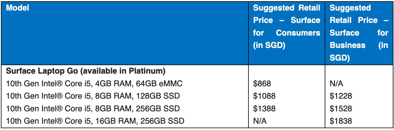 Microsoft Surface Laptop Go configurations.
