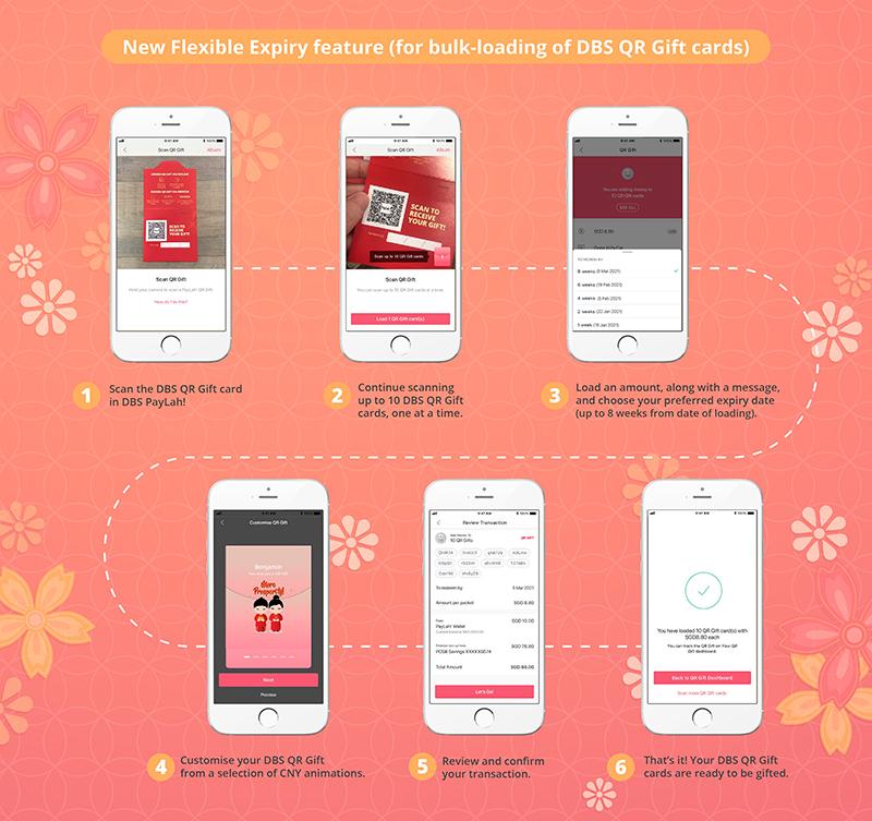 Steps for bulk-loading multiple, identical QR Gift cards.