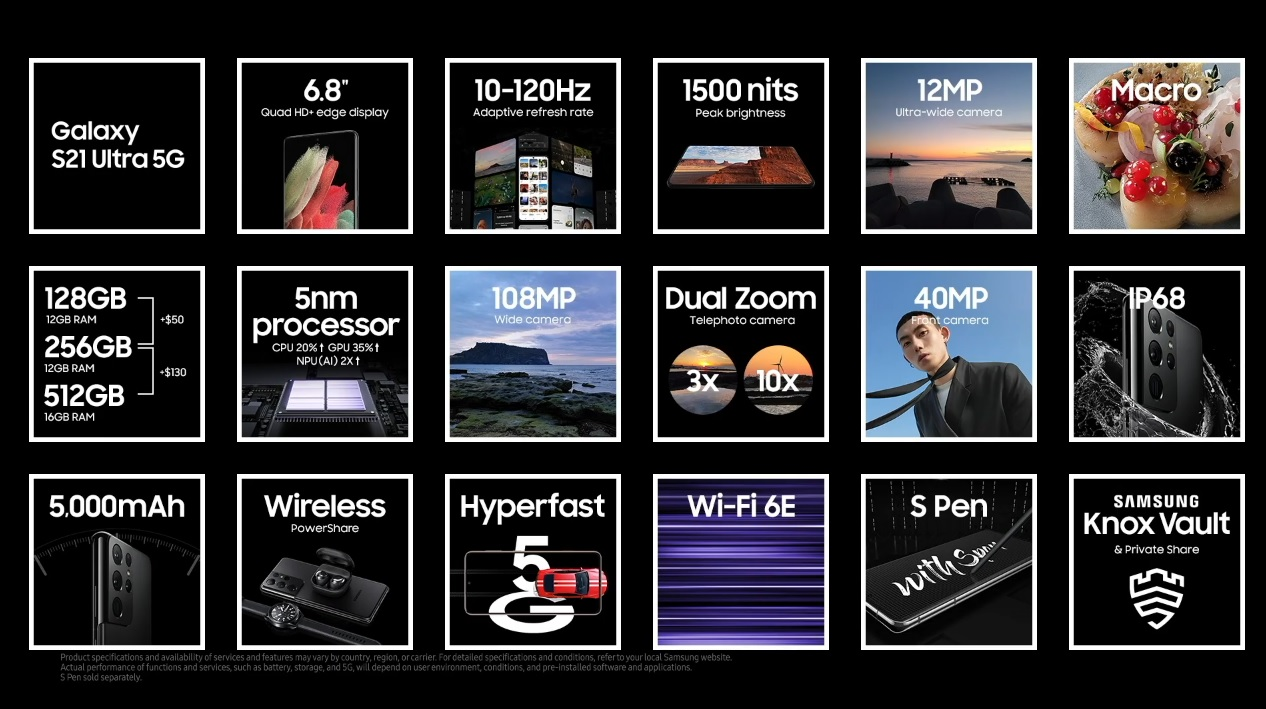 Summary of Samsung Galaxy S21 Ultra features.
