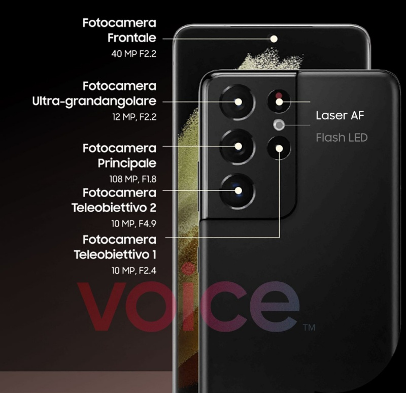 Infographic on the camera hardware of the Samsung Galaxy S21 Ultra. <br>image source: @evleaks