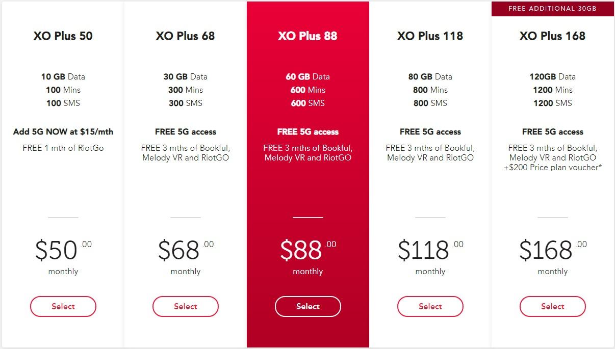 XO Plus plans. Source: Singtel website.