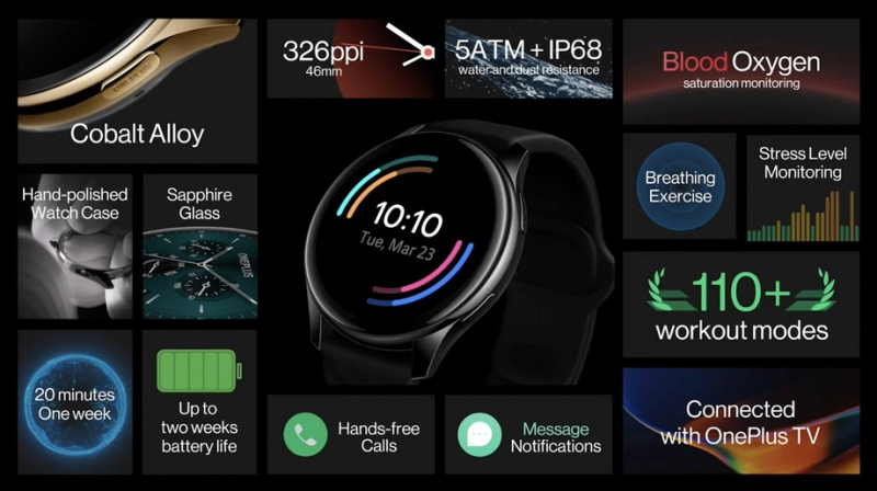Specs summary of the OnePlus Watch. <br>Image source: OnePlus