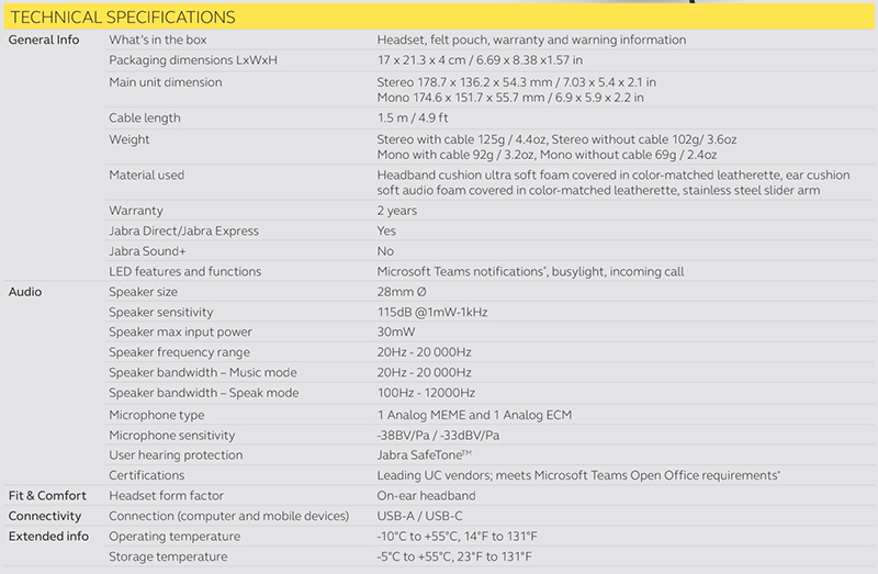 Specs for the Evolve2 30.