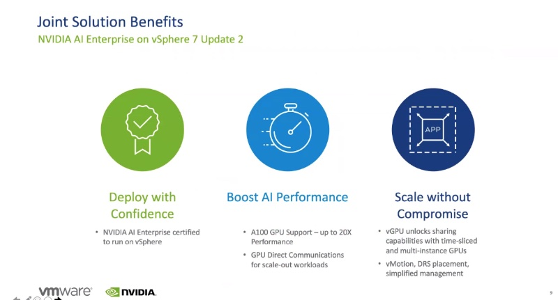 Some of the joint benefits VMware and NVIDIA hope to bring to AI. Image courtesy of NVIDIA.