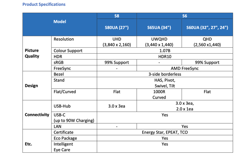 The tech specs. Image courtesy of Samsung.