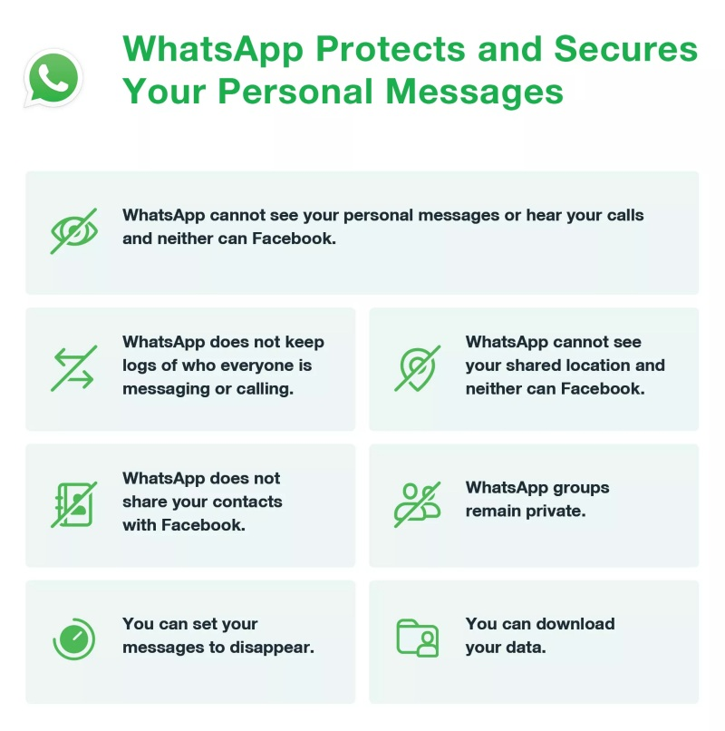 Here's a quick extract of what Whatsapp promises to protect and secure, which is all of your personal exchanges. (Image source: Whatsapp)
