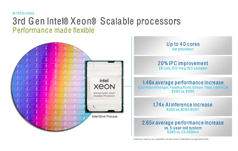 Some of the key specs of the new Ice Lake based Xeon processors. Image courtesy of Intel.