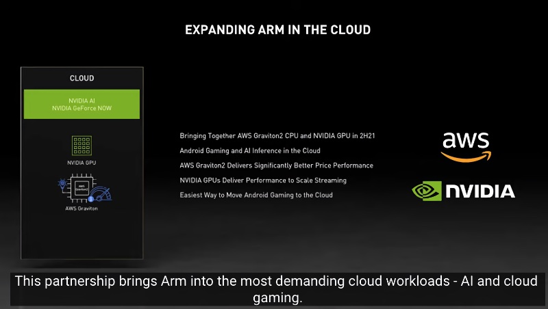 NVIDIA and AWS will deliver gaming from the Cloud. Image courtesy of NVIDIA.