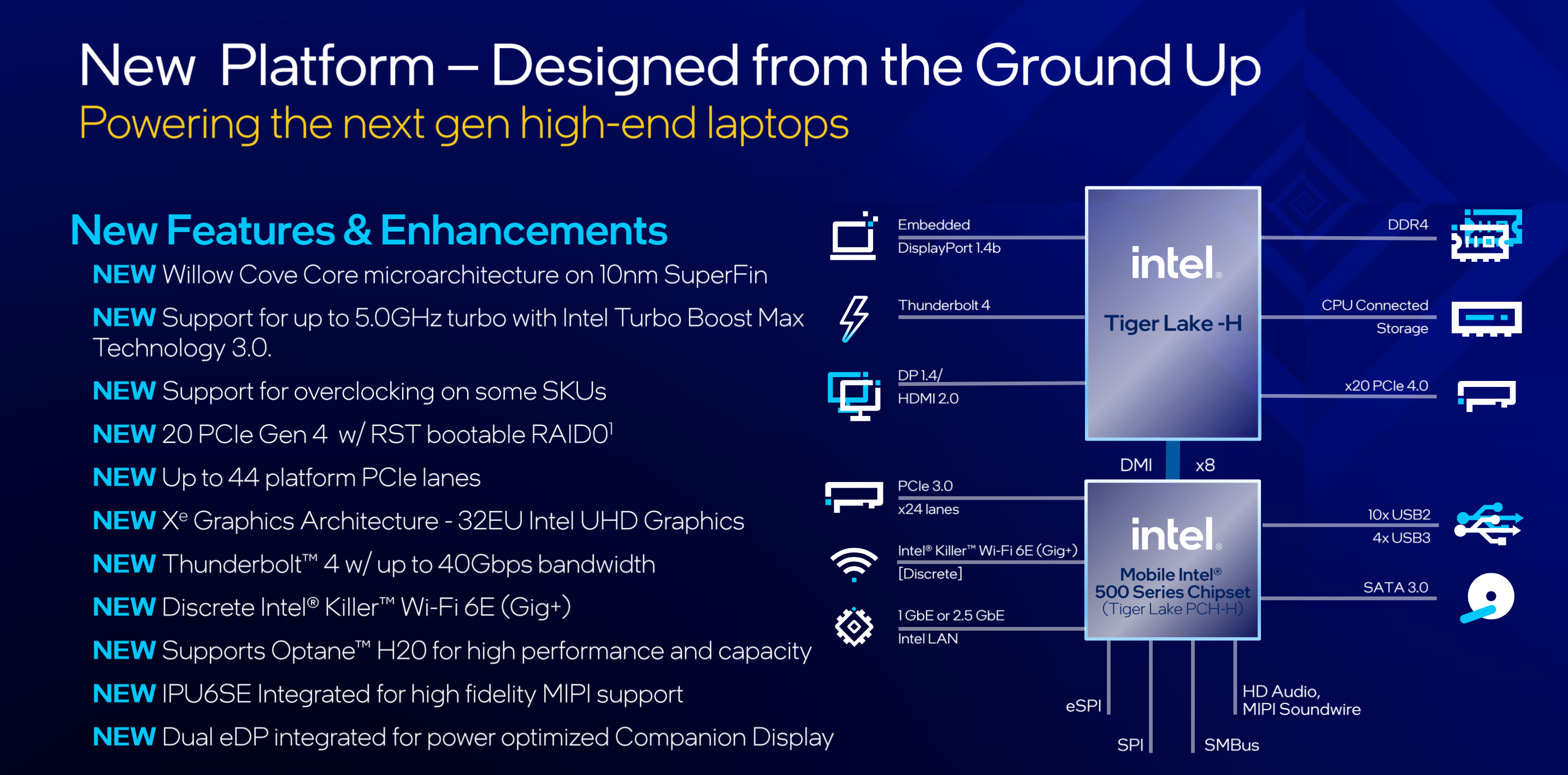Intel Tiger Lake H-series processors' key features
